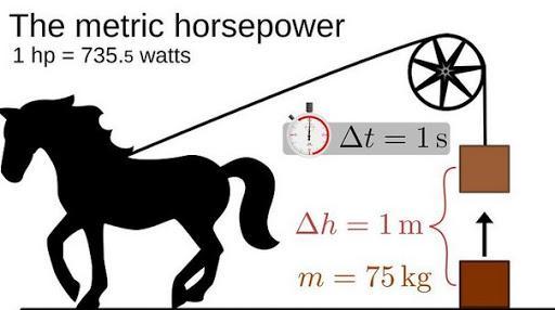 1HP (1 ngựa) bằng bao nhiêu kW, W